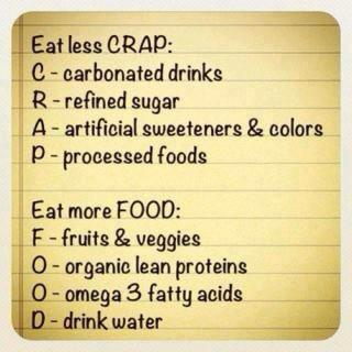 Eat less CRAP, eat more FOOD (from Chatterungirl's facebook page)