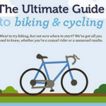 TheUltimateGuideToBikingAndCycling