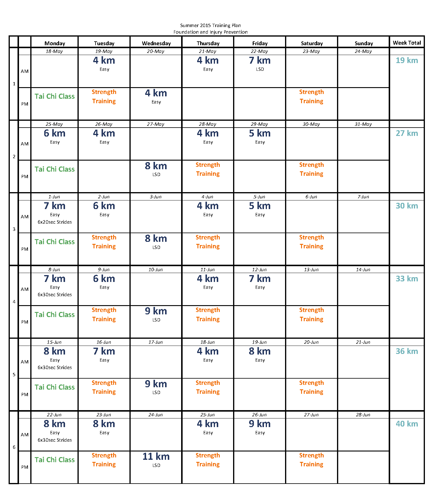 My Spring 2015 Training Plan: Foundation & Injury Prevention Phase (Revision 3)